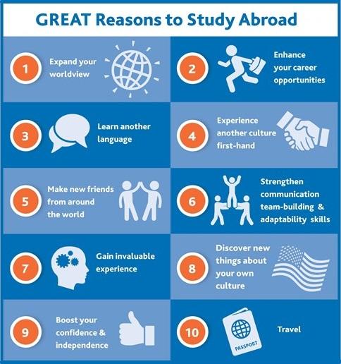 Education consultant Delhi | top education consultants Delhi | Best Educational Consultants connaught place | Top Study Abroad Consultants Delhi | Overseas Education Consultants Delhi
